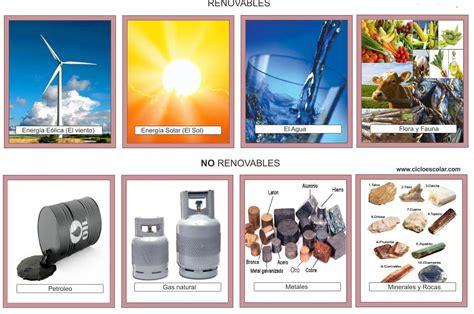 5 recursos no renovables con los que cuenta el ecuador ...