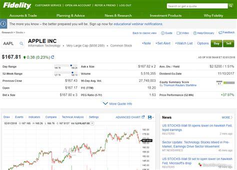 5 Top Online Stock Brokers   StockTrader.com