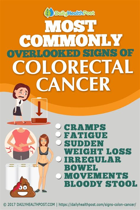 5 Unusual Signs Of Colon Cancer Folks Accidentally Ignore ...