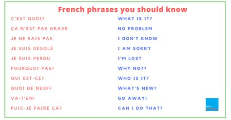 50 Common French Phrases  with PDF + MP3