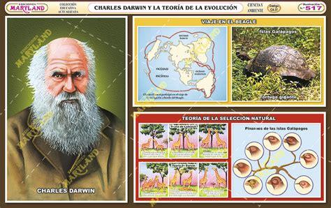 517. Charles Darwin y la teoría de la evolución – maryland