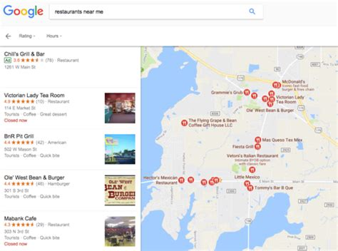 52 Local SEO Strategies for SMBs