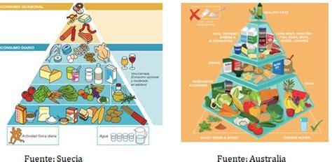 6.0. Proyecto «Creciendo en Salud» « C.E.I.P El Prado en ...