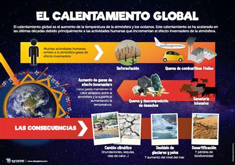 6 láminas para conocer la situación actual del planeta ...