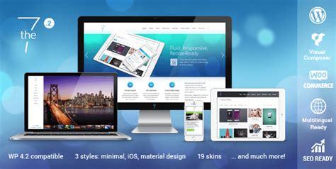 6 Temas WordPress Premium Gratis Para Ti