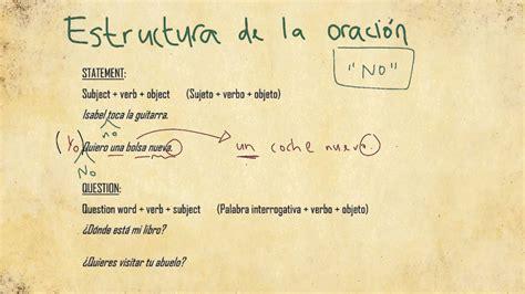 6 Word Order in Spanish   YouTube