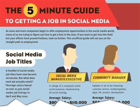 62 best Social Media Marketing Jobs images on Pinterest ...