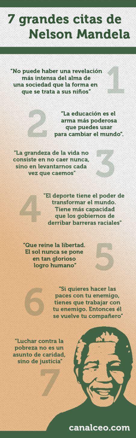 7 grandes citas de Nelson Mandela #infografia | Citas ...