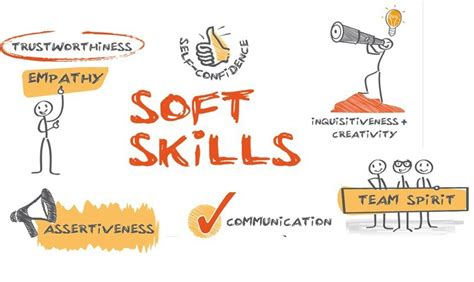 7 Soft Skills You Get To Learn During An Internship ...