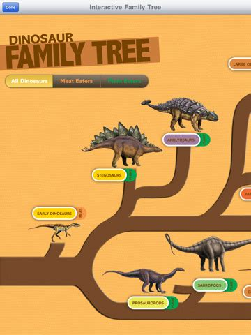 700 Dinosaurs from National Geographic Kids | Kids iPad ...