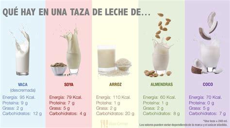 8 buenas razones para tomar leche y no lechadas   ActitudFem