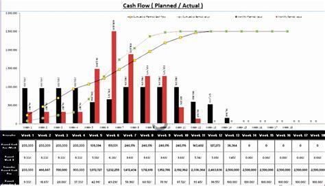 8 Microsoft Excel Cash Flow Template   ExcelTemplates ...