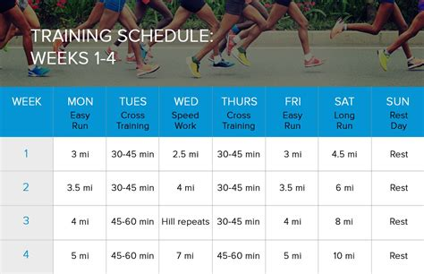 8 Week Half Marathon Training: Half Marathon Training Plan ...