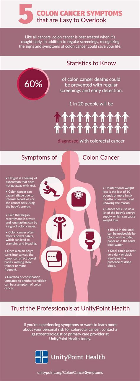 9 best images about Warning Signs of Cancer on Pinterest ...
