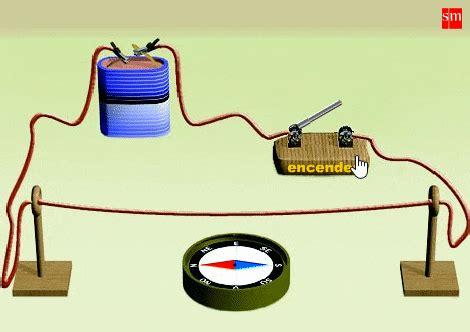9.  Campo magnético creado por una corriente eléctrica  I ...