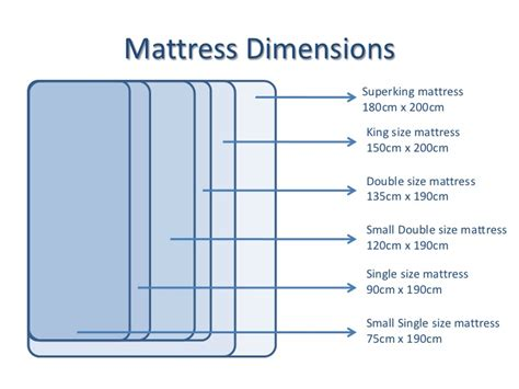 A guide to uk mattress sizes