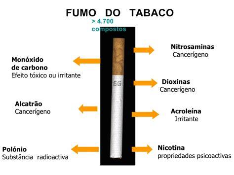 A Historia Do Tabaco E OrentaçõEs