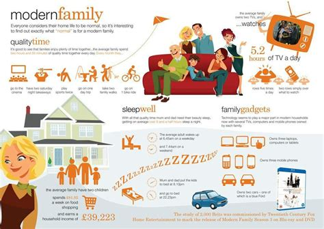 A Portrait of the Modern High Tech Family [INFOGRAPHIC ...