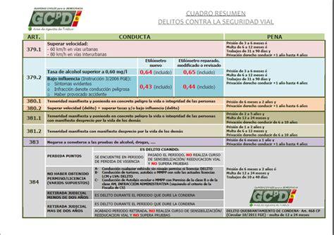 Abogados Alcoholemia en Madrid   Ability Abogados