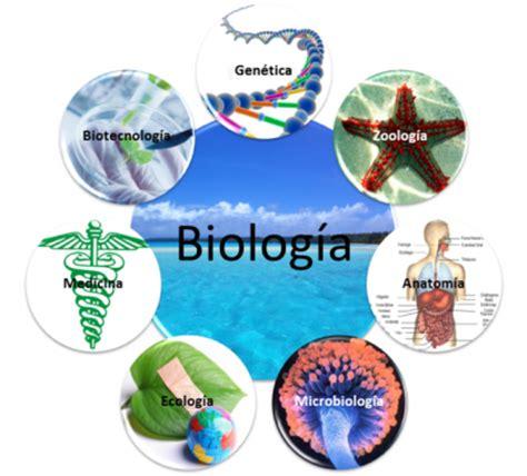 Acontecimientos importantes en la historia de la Biologia ...