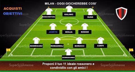 Acquisti, cessioni e trattative Milan: gli obiettivi del ...