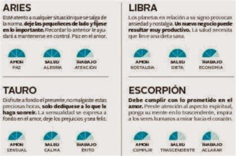acuario hoy horoscopo amor   horoscopo acuario 01 mayo 2017