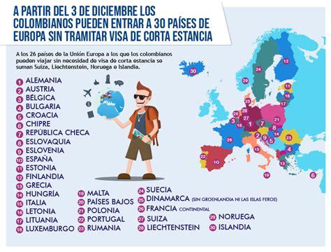 Acuerdo de exención del visado con 28 países de Europa