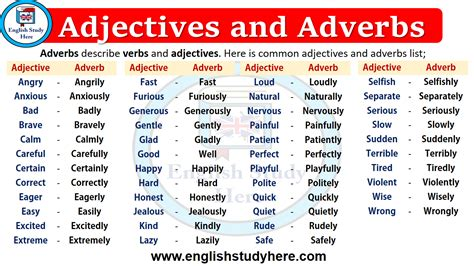 Adjectives and Adverbs   English Study Here