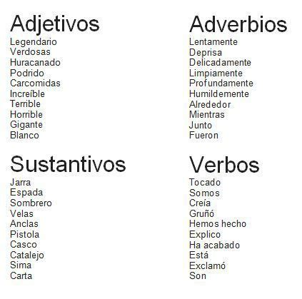 Adjetivos, adverbios, sustantivos y verbos. | Adjetivos ...