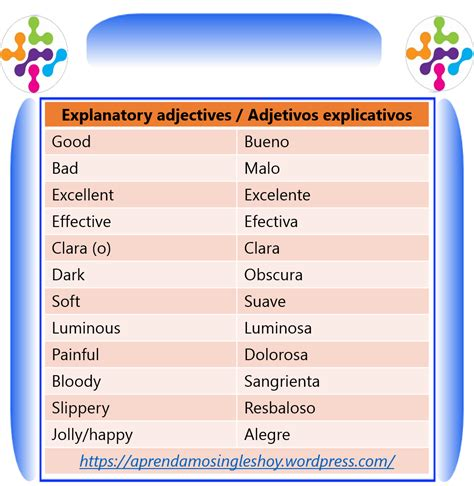 Adjetivos explicativos/Explanatory adjectives – El Arte ...