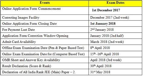 Admission Notice JEE Main 2018