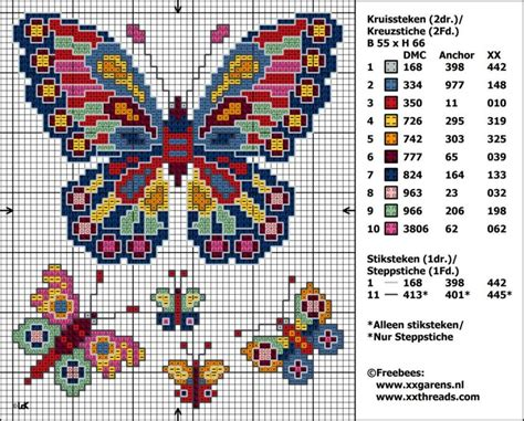 Adrenaline Molecule Cross Stitch Pattern   Cross stitch ...