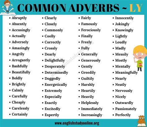 Adverbs List   List of 95+ Important Adverbs with  Ly ...
