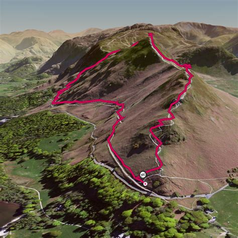Aerial 3D | OS GetOutside