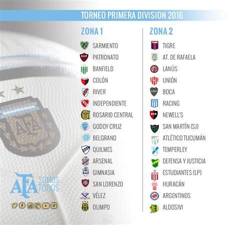 AFA divulga regulamento e tabela do Campeonato Argentino ...