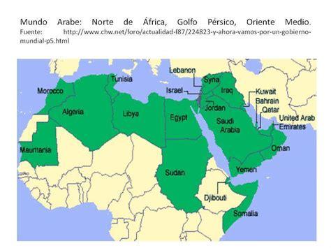 África del Norte   EcuRed