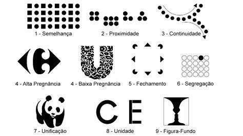 ageometriasagrada: Gestalt   Psicologia da Gestalt ...
