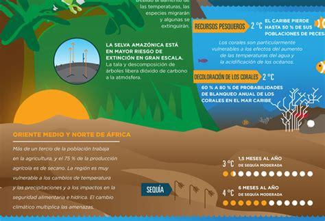 Agrupación Cultural Tarapacá Iquique: Infografía cambio ...