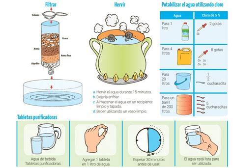 Agua potable   Edicion Impresa   ABC Color