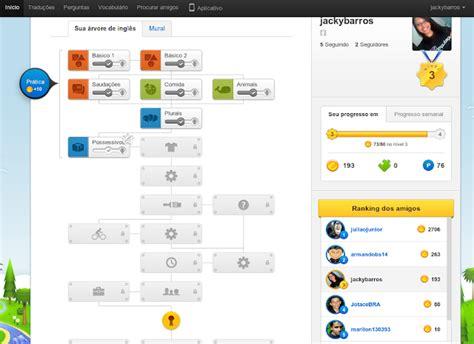 Alagoas Dicas: Duolingo   Curso de Idiomas online grátis