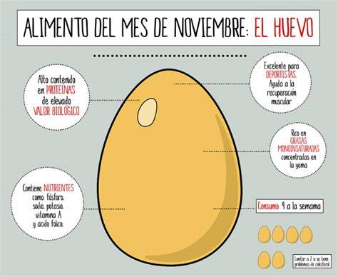 Alimento del mes: el huevo