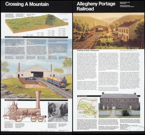 Allegheny Portage Railroad National Historic Site ...