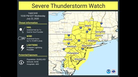 Allentown weather: Severe thunderstorm watch issued   The ...