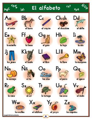 Alphabets | Arnold Zwicky s Blog