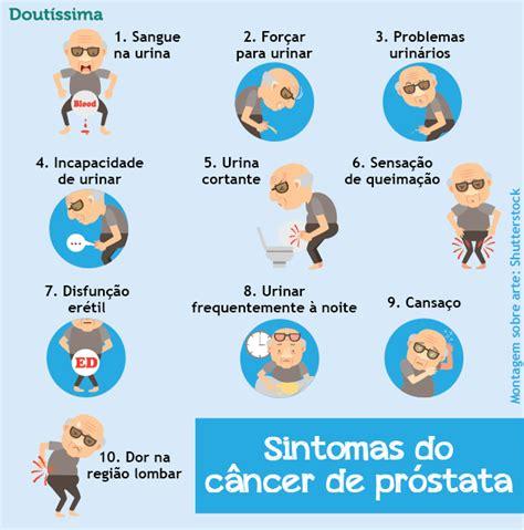 Alto consumo de gordura está associado ao câncer de ...