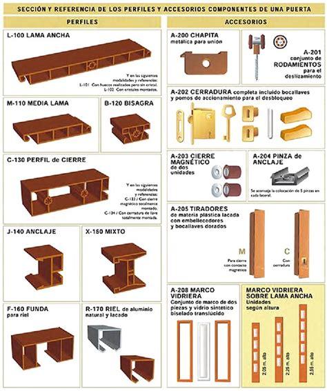 Aluminios Garcilaso   Productos   Puertas plegables de PVC ...