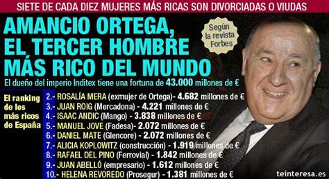 Amancio Ortega, el tercero más rico del mundo