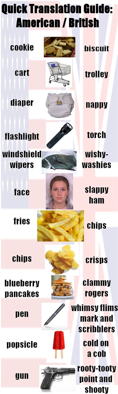 American English vs British English | Funny Pictures ...