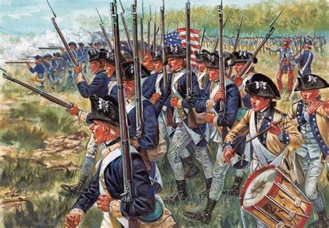 American War of Independence – Mid year update | Shermon ...