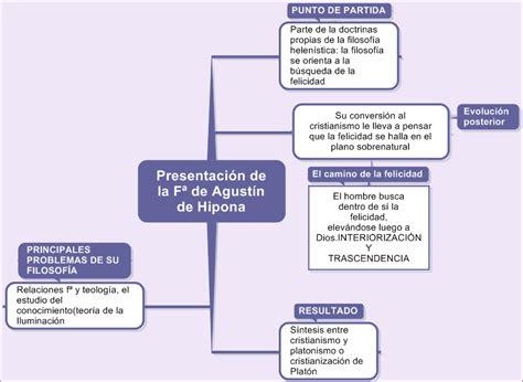 AMIGOS PARA SIEMPRE: ORDENES Y CONGREGACIONES CATÓLICAS